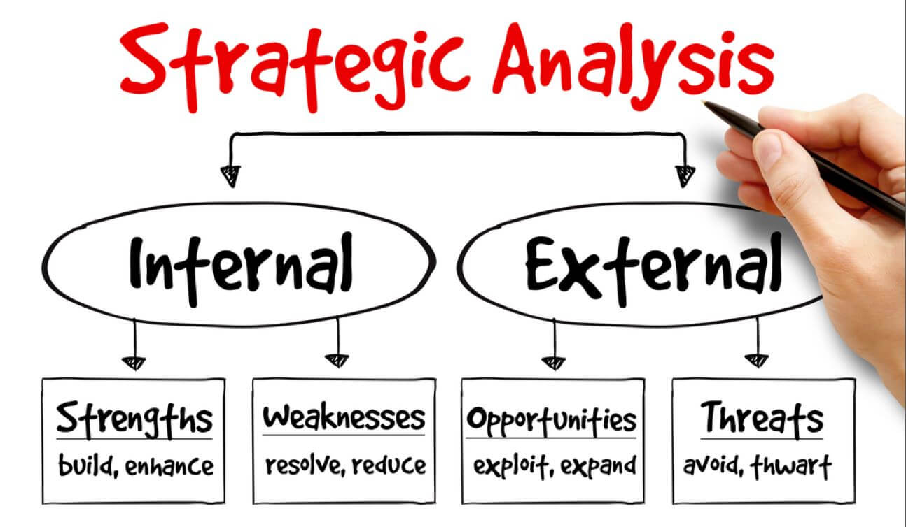 Make the most of SWOT analysis for communication planning   Cutting Edge PR Insights